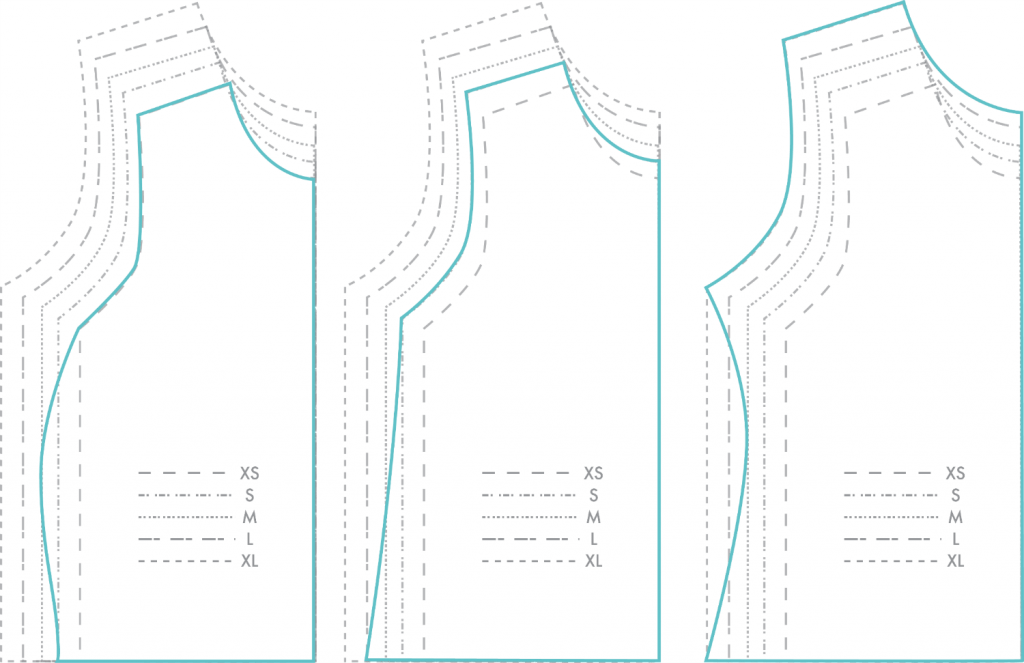 How to Grade Between Sizes on Sewing Patterns